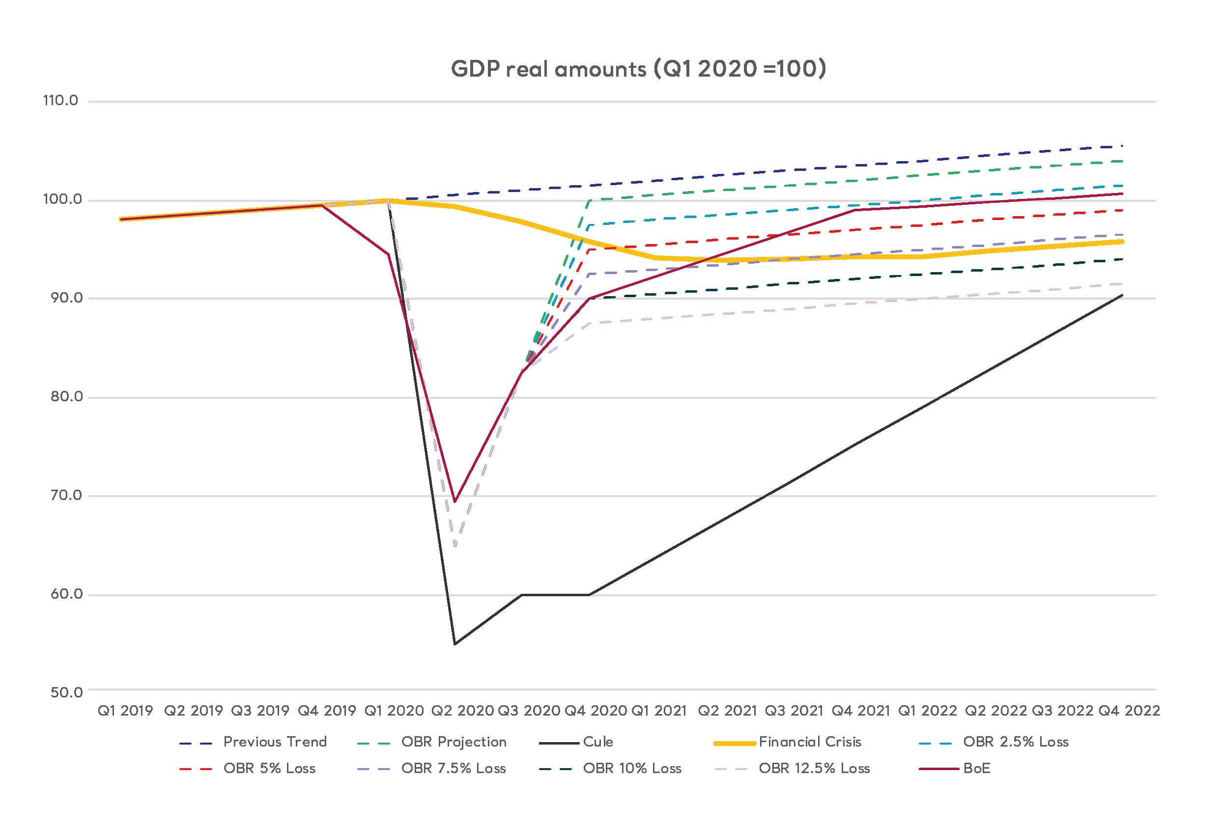 GDP-COVID chart-01